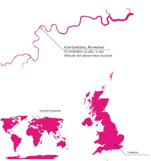 kew map